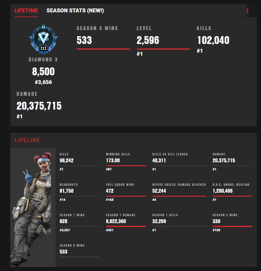 Apex Legends TermK47 Stats