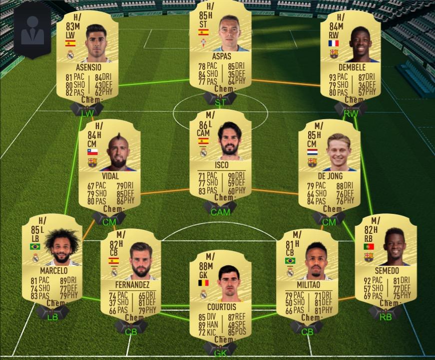 FIFA 20 la liga bestes Team