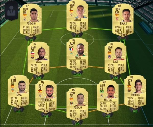 FIFA 20 la liga starkes Team