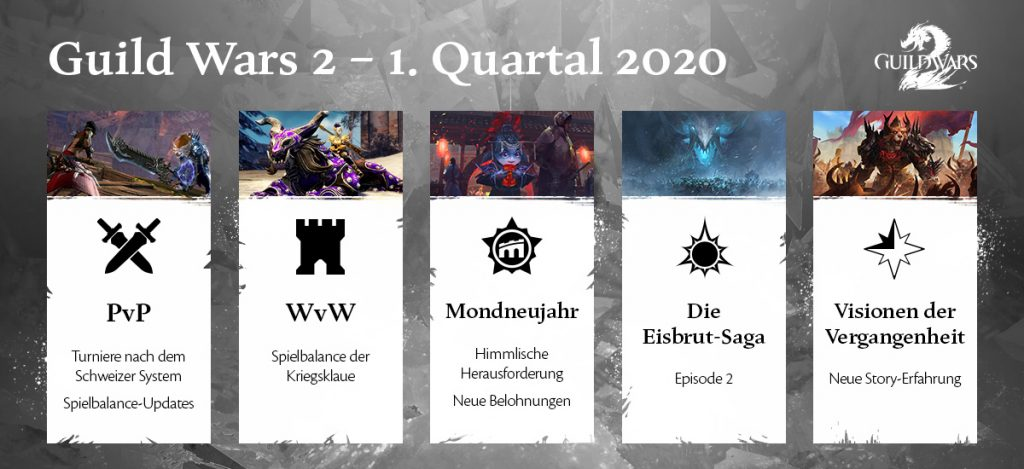 Guild Wars 2 Roadmap 1. Quartal 2020