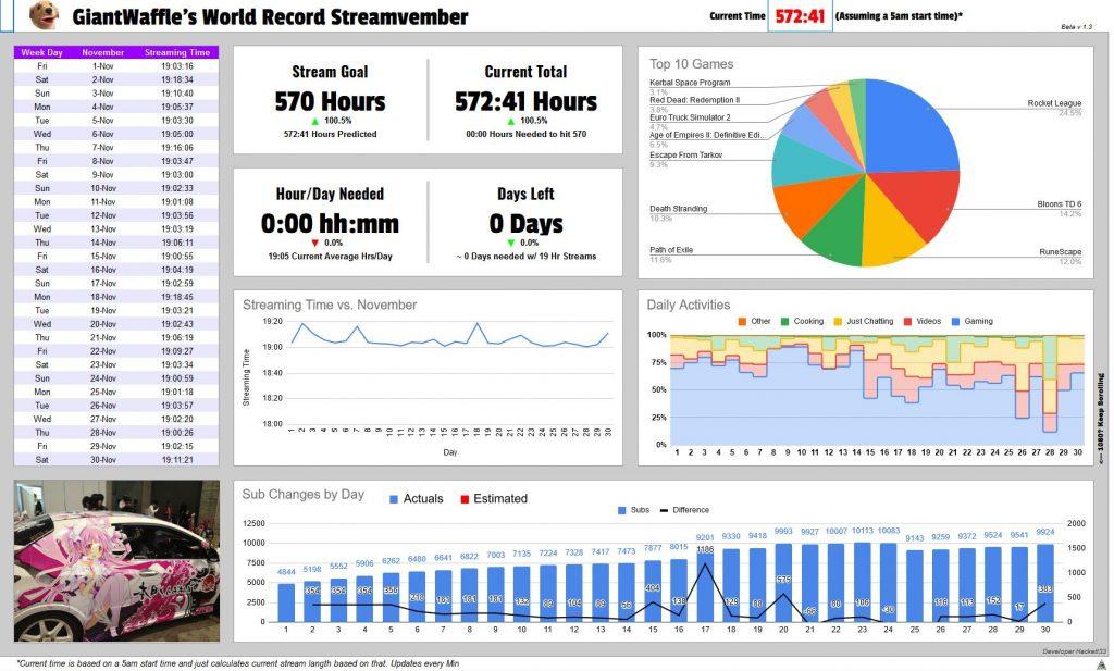 GiantWaffle Statistiken 2