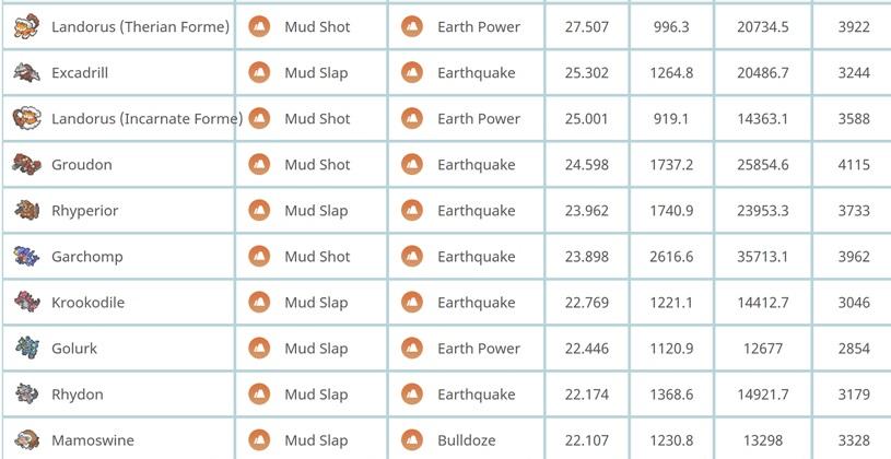 DPS Erdbeben