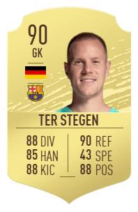 Platz 4 - Ter Stegen - Gold-Karte (90)