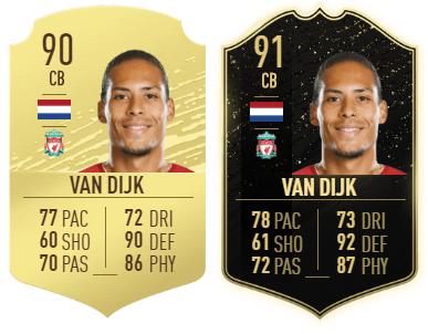 Van Dijk Vergleich - Gold und Inform