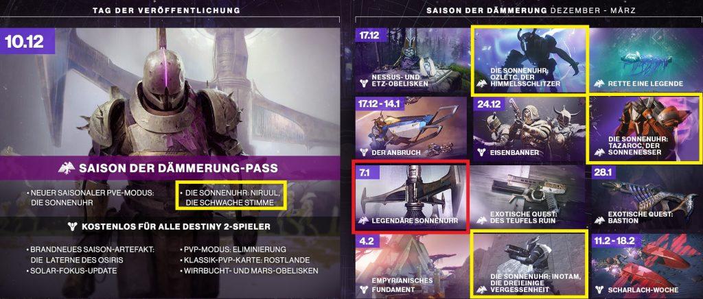 sonnenuhr roadmap destiny 2