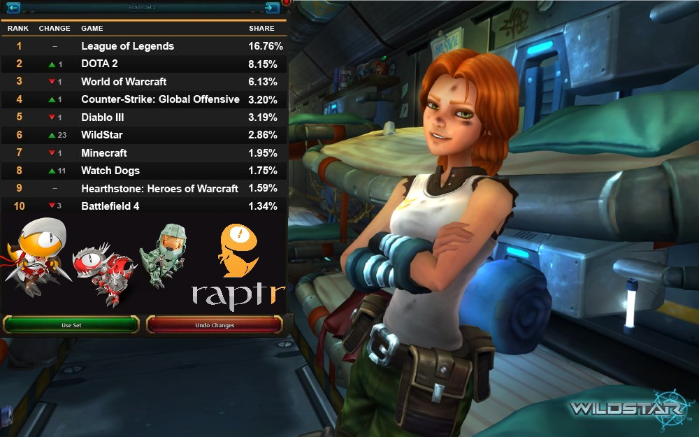 MMO-Trends: Wildstar hoch, The Elder Scrolls Online runter