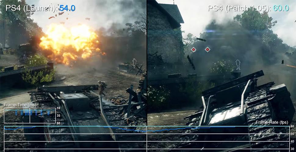 Battlefield 1: Patch 1.05 hat Performance auf Xbox One und PS4 verbessert