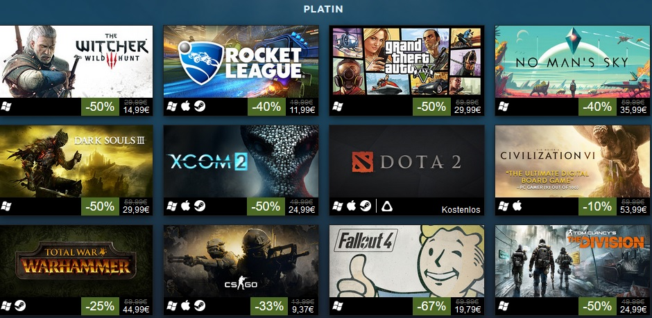 Steam: Diese 100 Spiele haben in 2016 am meisten Geld gemacht