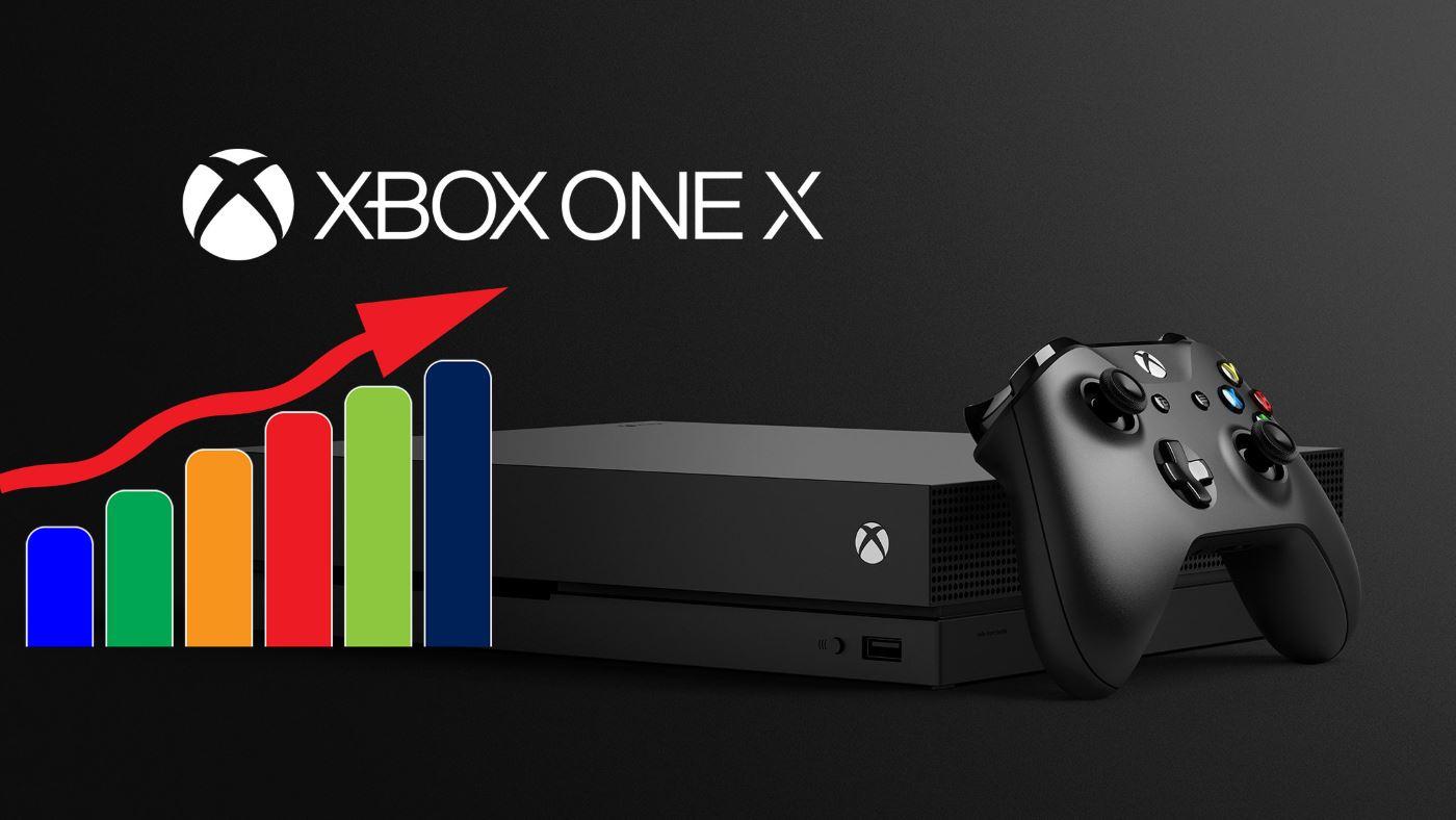 Ist die Xbox zurück? Xbox One X erzeugt großes Interesse