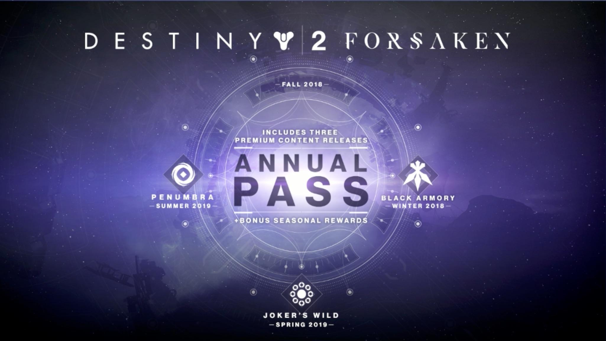 Angeblich gibt Destiny 2 heute das hier zum nächsten DLC bekannt