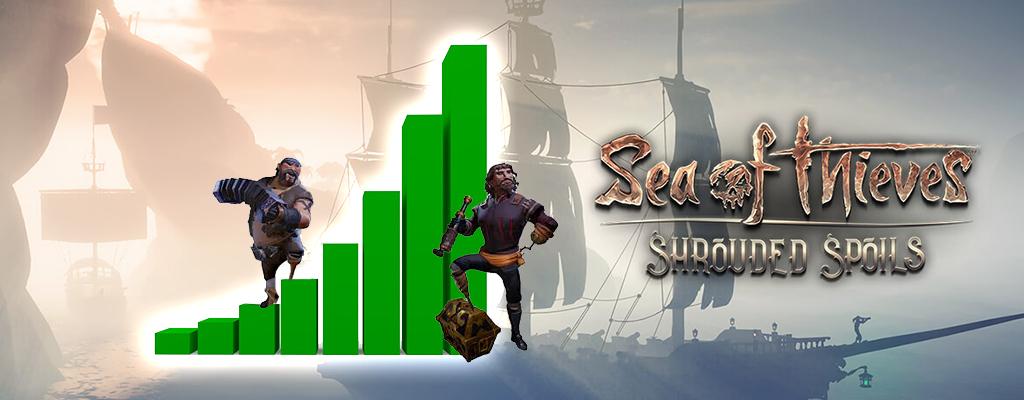 Für Sea of Thieves geht's auf Twitch gerade steil bergauf – Warum?