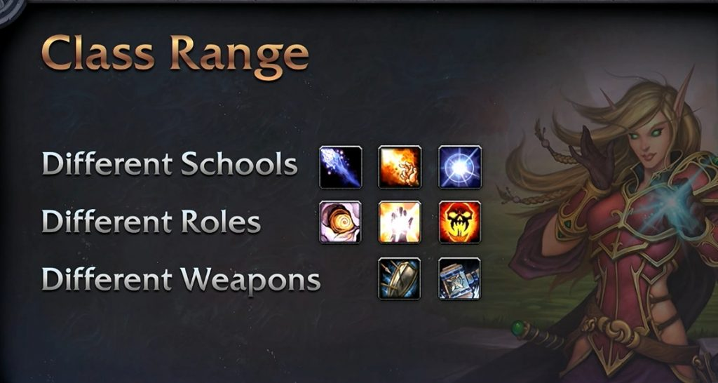 WoW Specs Abilities Roles