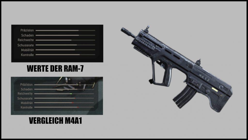 cod modern warfare ram 7 vergleich