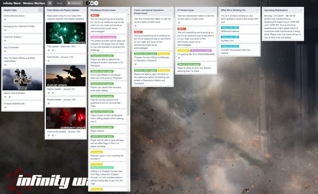 Call fo Duty Modern Warfare Trello Board 19 Januar