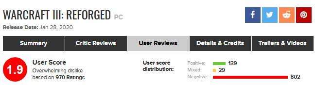 Warcraft 3 Reforged User Score Metacritic