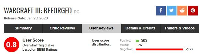 Warcraft 3 Reforged Userscore 08