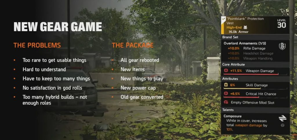 division 2 gear game