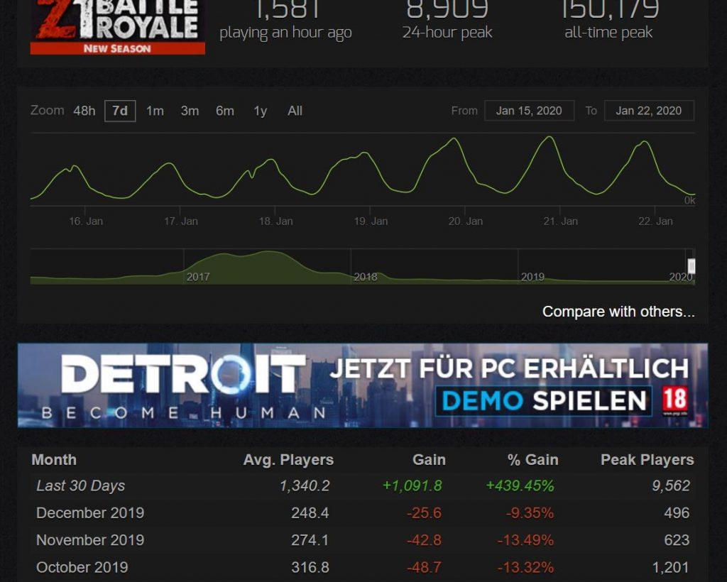 z1-steamcharts