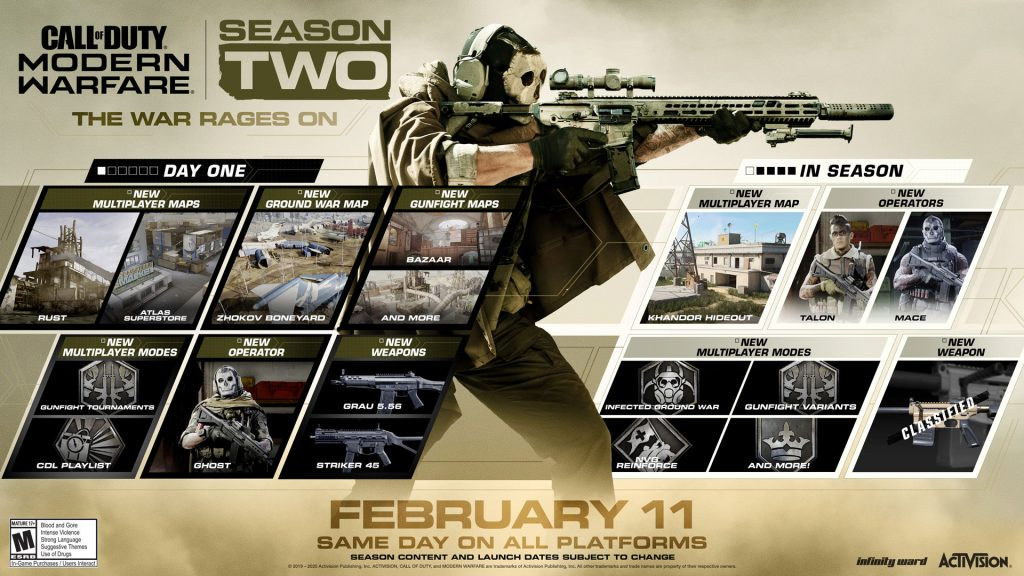 Call of Duty Modern Warfare Season 2 Roadmap