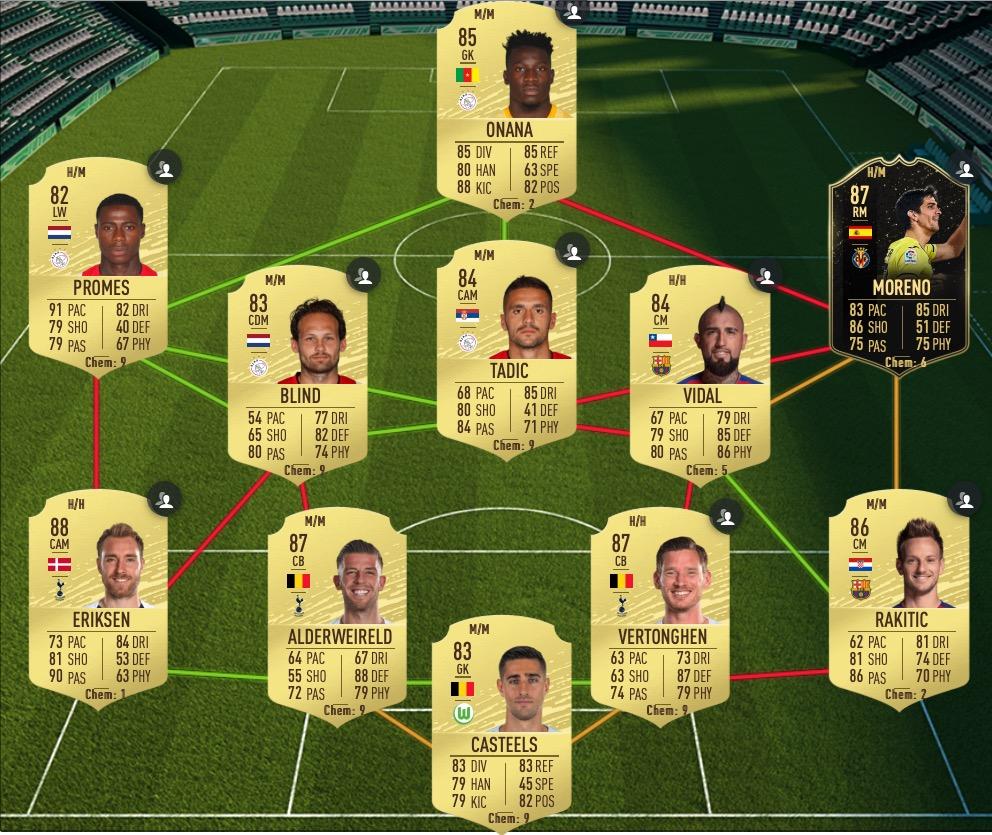 FIFA 20 Kimmich