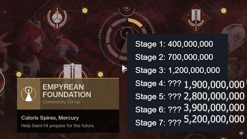 Fraktalin Spende Empyrianisches Fundament Destiny
