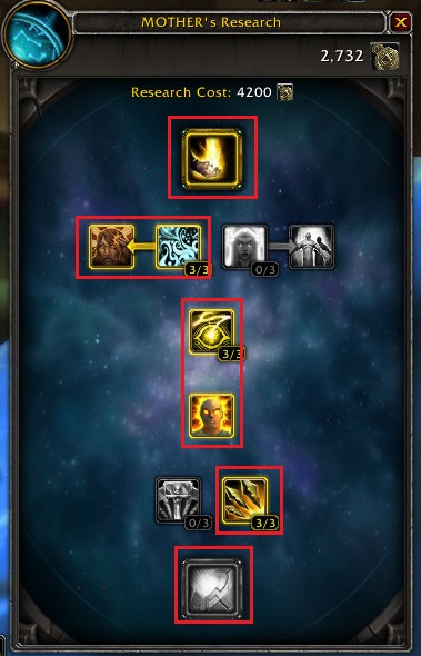 WoW Visions Guide titan relics