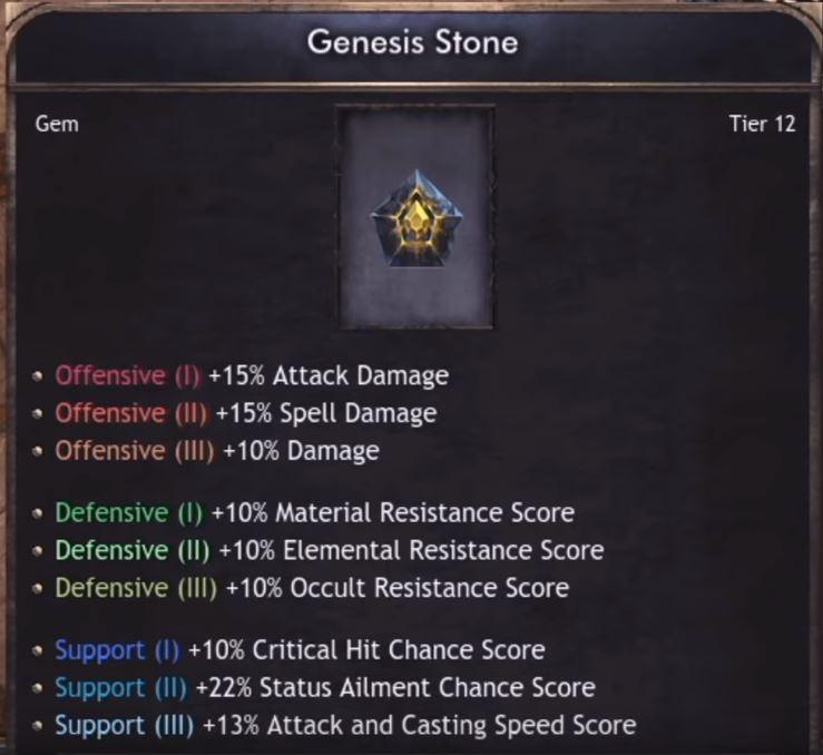 Wolcen-Genesis-Stone