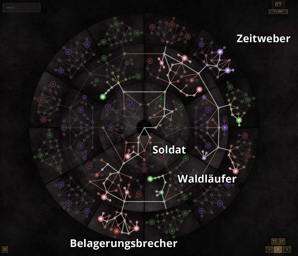 Wolcen-Pistolen-Magier-Build-Skillung-2