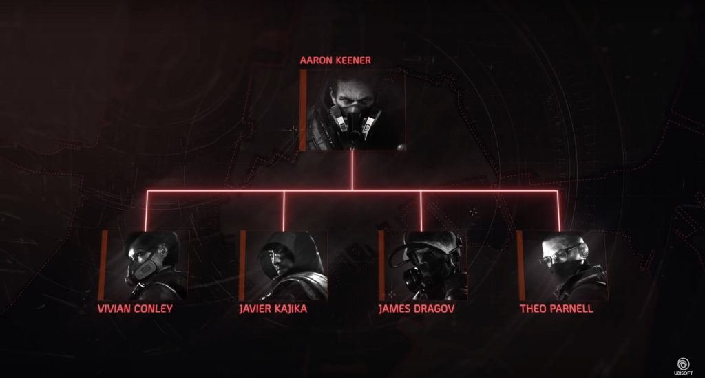 division-2-keener-4-warlords