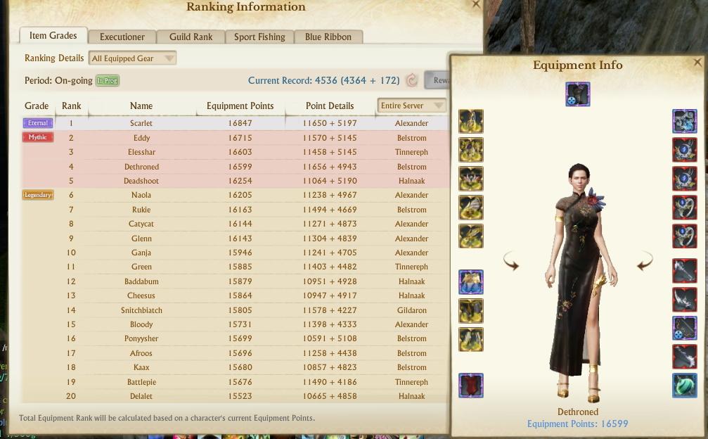 ArcheAge Top Spieler Liste