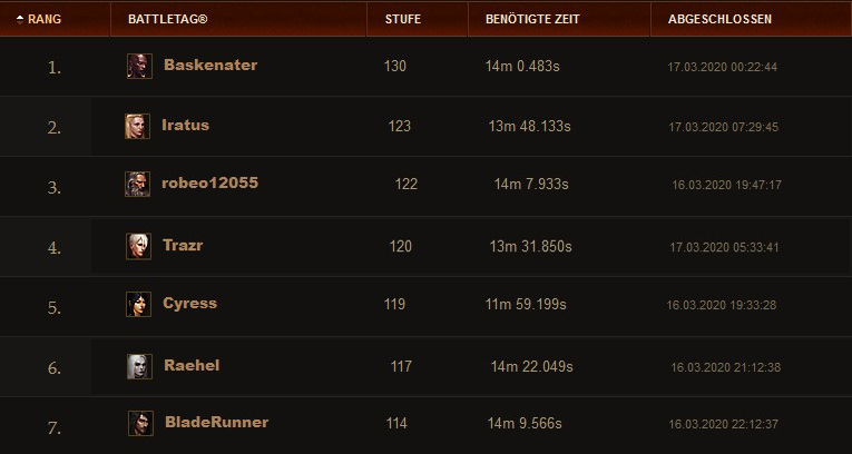 Diablo 3 Season 20 Start Rangliste Start Übersicht