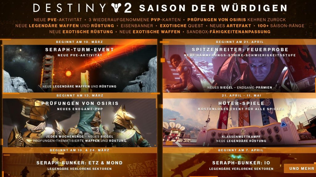 Roadmap-Season-10-Destiny