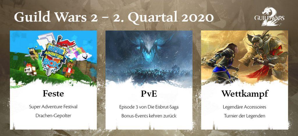 Pläne für das 2. Quartal von Guild Wars 2
