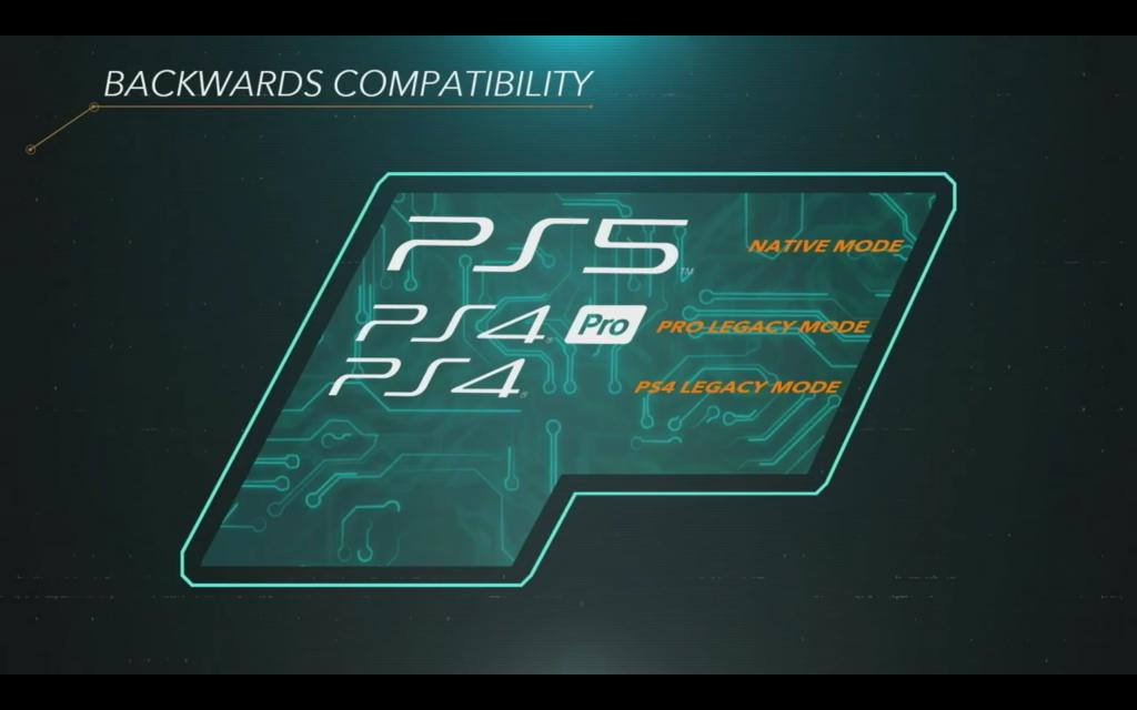Rückwärtskompatiblität PS5