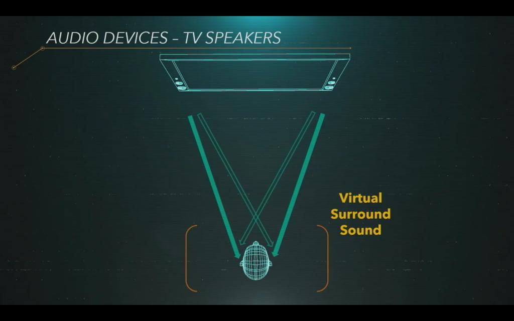3D-Audio und virtueller Sound bei der PS5