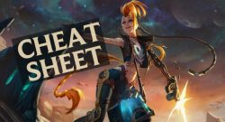 TFT Cheat Sheet Set 3