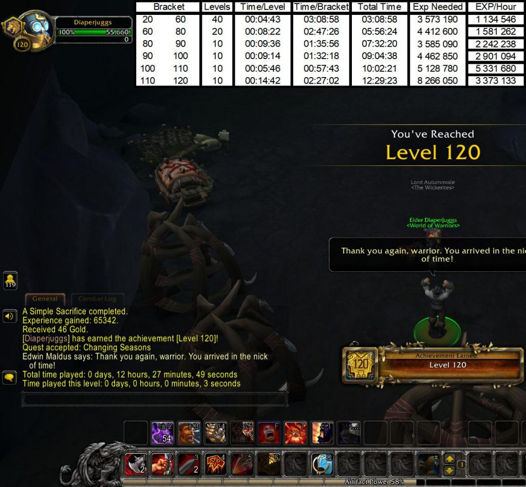 WoW Diaperjuggs Level 120 Times