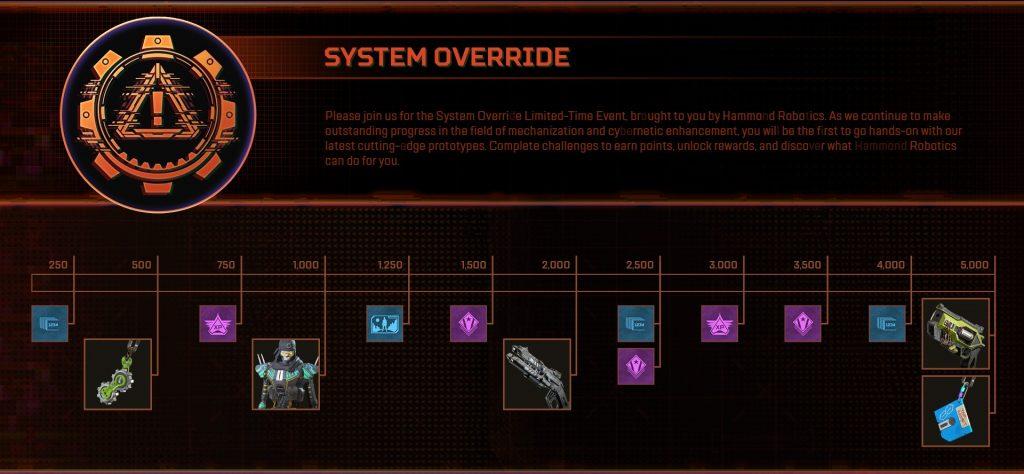 apex legends system-override-event-scorecard-v2