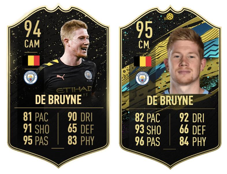 Kevin De Bruyne Vergleich