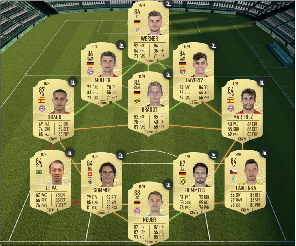 Aufgabe 1 - Brasilien