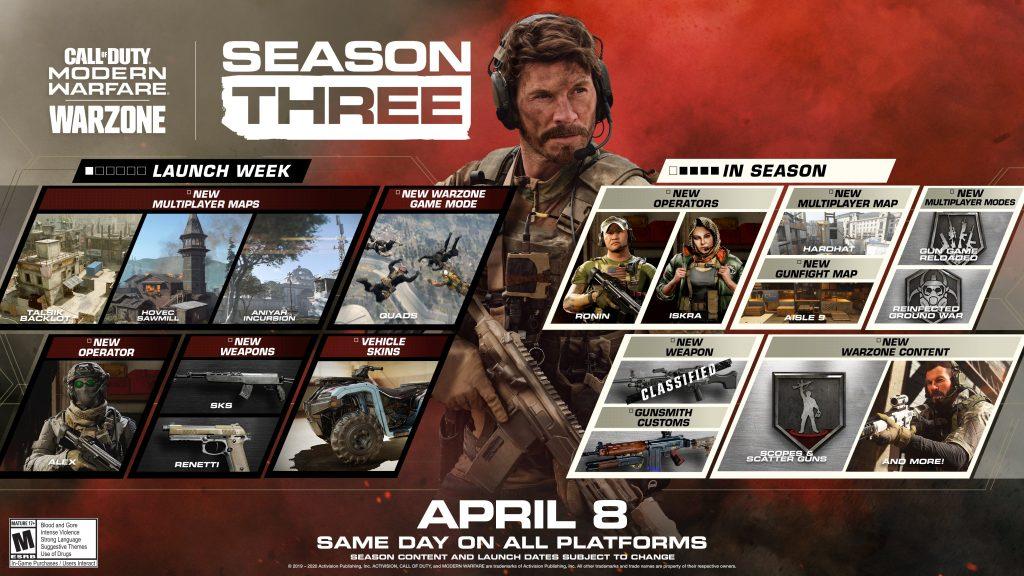 Season 3 Inhalte