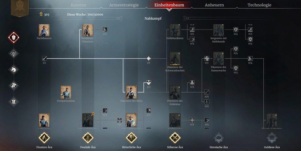 Conquerors Blade Einheitenbaum