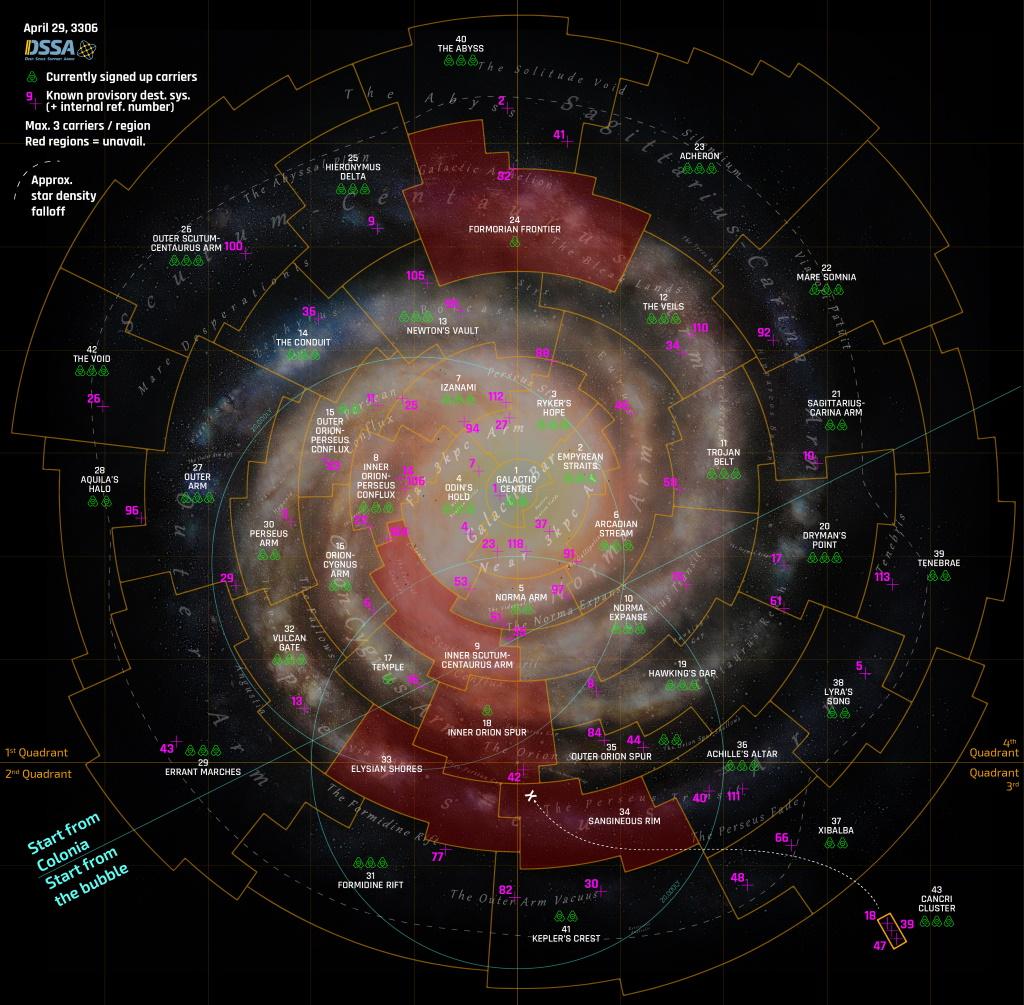 Elite Dangerous Galaxy Map