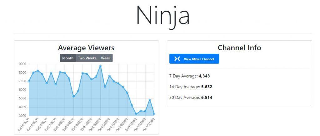 Mixer Zahlen Ninja