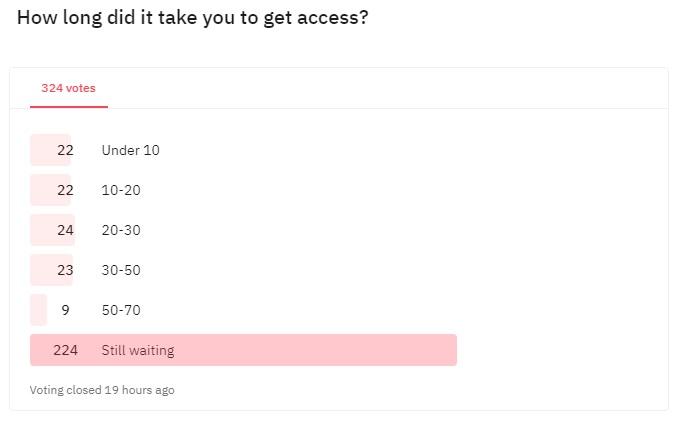 Reddit Valorant Umfrage Beta