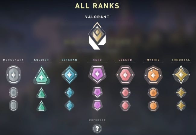 valorant ranked badges