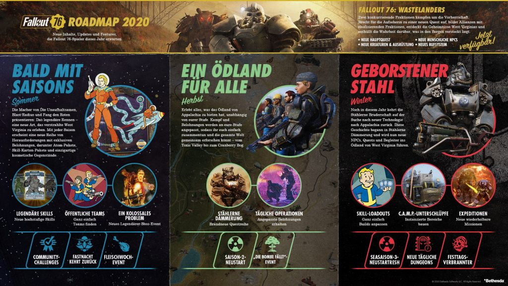 Fallout 76 Roadmap 2020 deutsch