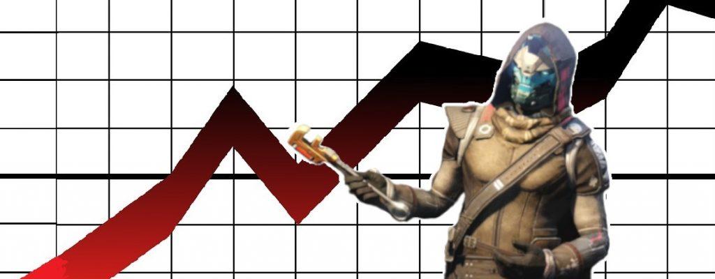 Graph Stimmung hoch Cayde Destiny 2 Titel