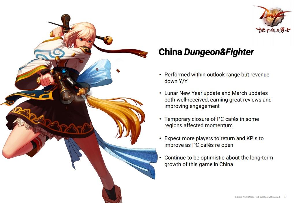 Nexon Quartalsbericht Q1 2020 Dungeon Fighter