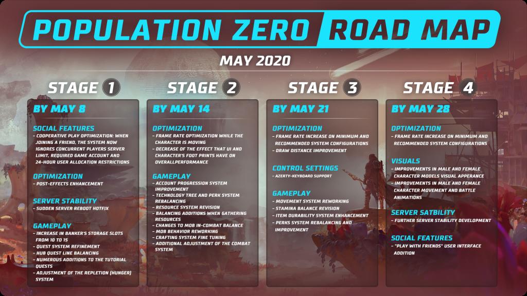 Population Zero Roadmap Mai